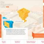 Webdesgn HTML5 Storage