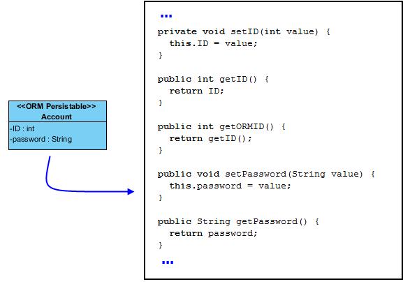 Php webdesign aus duisburg oop objektorientierte php programmierung