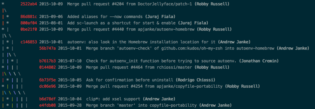 Git tree iTerm terminal alias